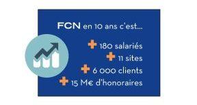 La croissance externe s'accélère pour FCN