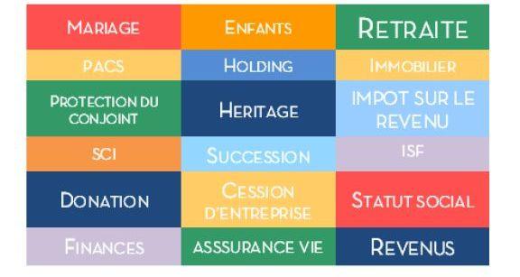 FCN : Des experts-comptables au service de votre patrimoine